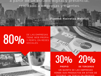 KEIRETSU METRICS: Selfie Digital del Mercado Uruguayo